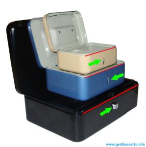 Geldkassette knacken, Geldkassette ohne Schlüssel öffnen